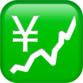 Chart Increasing With Yen on Apple iOS 11.3