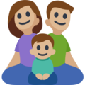 Family, Type-3 on Facebook 2.2.1