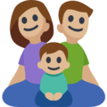 Family, Type-3 on Facebook 3.0