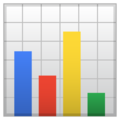 Bar Chart on Google Android 10.0 March 2020 Feature Drop