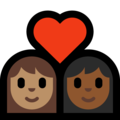 Couple with Heart: Woman, Woman, Medium Skin Tone, Medium-Dark Skin Tone on Microsoft Windows 10 May 2019 Update