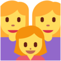 Family: Woman, Woman, Girl on Twitter Twemoji 12.1.3