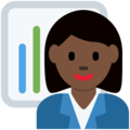 Woman Office Worker: Dark Skin Tone on Twitter Twemoji 12.1.5
