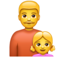 Family: Man, Girl on WhatsApp 2.19.244