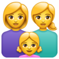 Family: Woman, Woman, Girl on WhatsApp 2.19.352