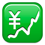 Chart Increasing With Yen on Apple iOS 9.0