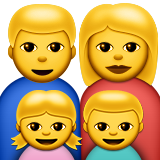 Family: Man, Woman, Girl, Boy on Apple iOS 9.3
