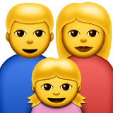 Family: Man, Woman, Girl on Apple iOS 9.3