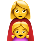 Family: Woman, Girl on Apple iOS 10.2