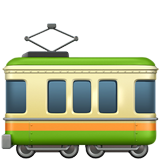 Railway Car on Apple iOS 10.2