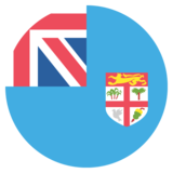 Flag: Fiji on JoyPixels 2.2