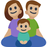 Family, Type-3 on Facebook 2.2