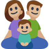 Family, Type-3 on Facebook 3.1