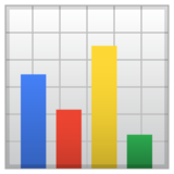Bar Chart on Google Android 10.0