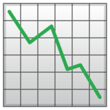 Chart Decreasing on Google Android 10.0 March 2020 Feature Drop