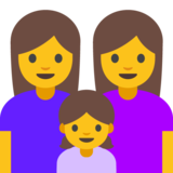Family: Woman, Woman, Girl on Google Android 7.1