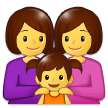 Family: Woman, Woman, Girl on Samsung Experience 9.5