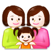 Family: Woman, Woman, Girl on Samsung Experience 8.0