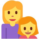 Family: Woman, Girl on Twitter Twemoji 2.4