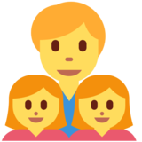 Family: Man, Girl, Girl on Twitter Twemoji 2.2