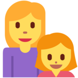 Family: Woman, Girl on Twitter Twemoji 2.2