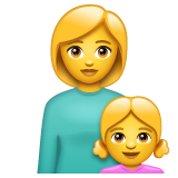 Family: Woman, Girl on WhatsApp 2.19.244