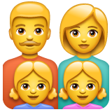 Family: Man, Woman, Girl, Girl on WhatsApp 2.19.352