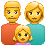 Family: Man, Woman, Girl on WhatsApp 2.20.206.24